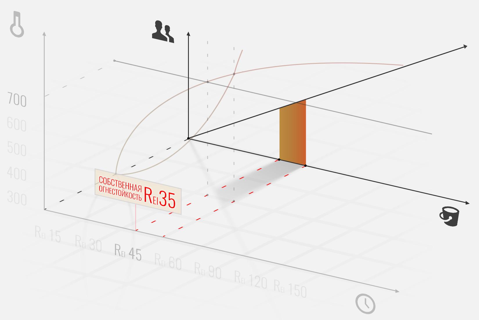 graph_2_5
