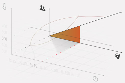 graph_1_th